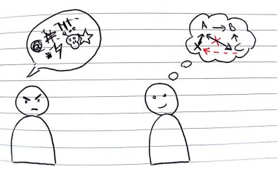 Two common misconceptions about feedback